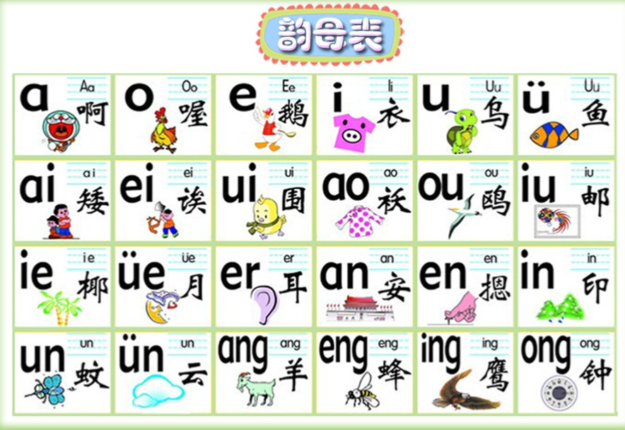 image relating to Pinyin Chart Printable titled Free of charge Goodies Mandarin For Me 中文与我