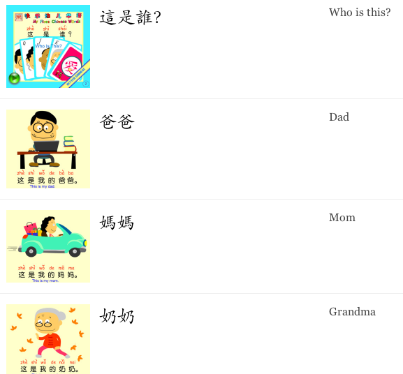 Best Chinese Learning Websites | Mandarin For Me 中文与我