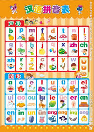 picture regarding Pinyin Chart Printable identified as Great Chinese Discovering Internet websites Mandarin For Me 中文与我