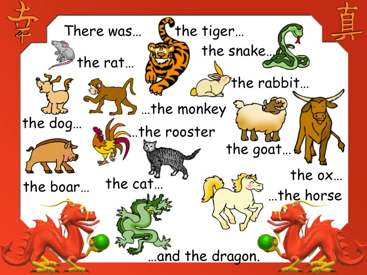Chinese Zodiac For Kids Mandarin For Me