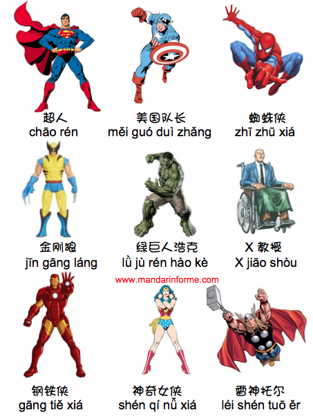 Super Heroes in Chinese 超级英雄